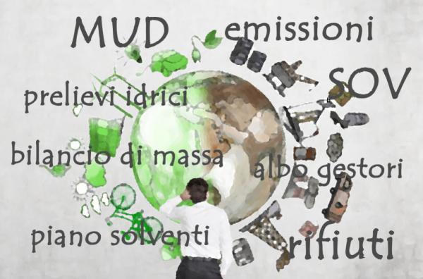 COVID-19 Precisazioni in merito ad alcuni adempimenti ambientali